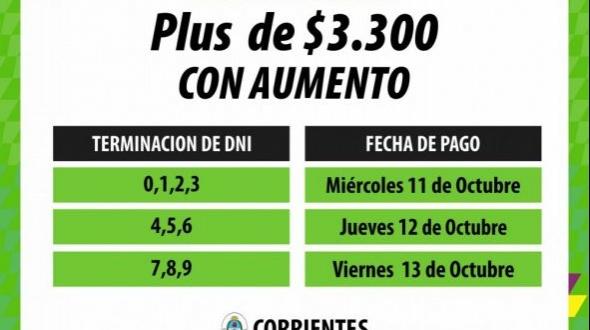 Provincia paga el plus que aumenta a $3.300