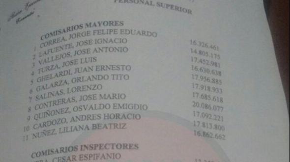 Dieron a conocer la lista de retiros de la policía provincial