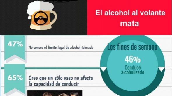 ¡Feliz Día del amigo! ¿Reunirse y pasarla bien sin alcohol?