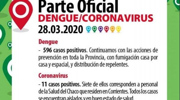 El Laboratorio Central confirmó 6 positivos para coronavirus y el Instituto Malbrán dos
