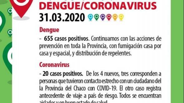 Corrientes informó 4 casos nuevos confirmados de coronavirus y 18 de dengue
