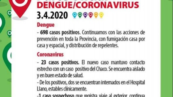 El coronavirus sumó un nuevo caso en Corrientes