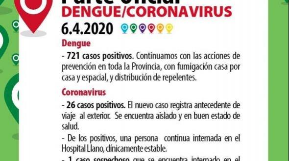 Nuevo caso de coronavirus en Corrientes