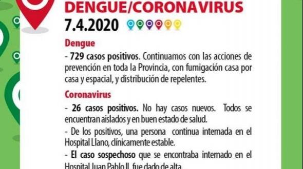 Parte oficial: No hay nuevos casos de COVID19 en Corrientes