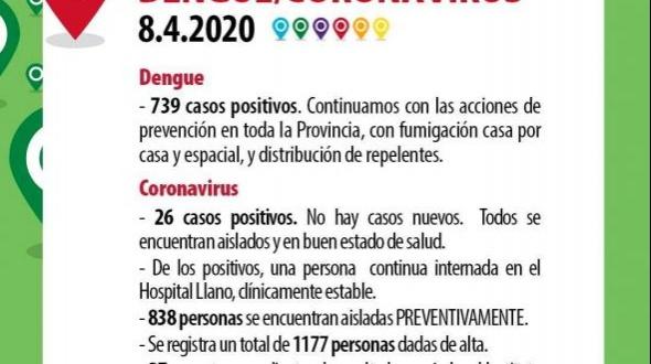 Hay 10 casos más de dengue en Corrientes y ninguno de coronavirus