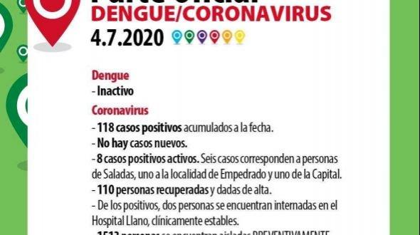 Tercer día consecutivo sin nuevos casos de covid-19 en Corrientes