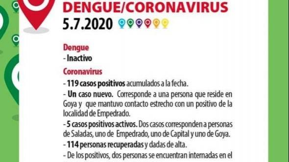 Coronavirus en Corrientes detectaron un nuevo caso positivo