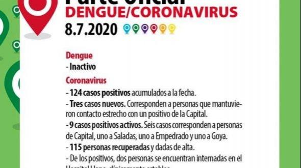 Corrientes sumó tres nuevos casos de coronavirus pero descartan retroceder de fase