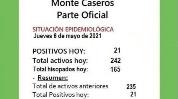 21 casos positivos de Covid 19 en Monte Caseros