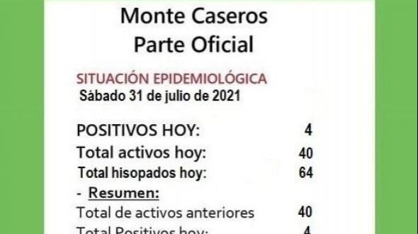Cuatro casos positivos de Covid-19 en Monte Caseros en las últimas 24 horas.